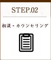 STEP02 犬の問題行動を相談